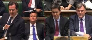 Labour politicians